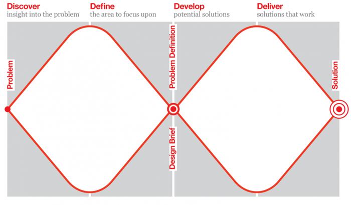 从直觉到计划:深思熟虑的执行框架 1