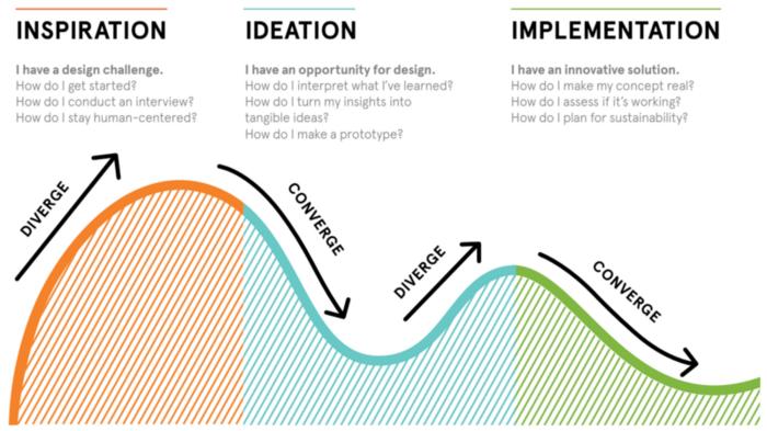 从直觉到计划:深思熟虑的执行框架 2