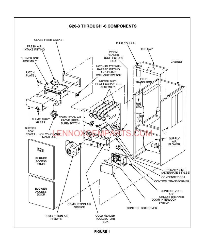 怎么自己动手维修家里的取暖锅炉? 2